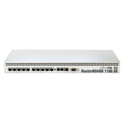 Thiết bị mạng router Mikrotik CCR1036-12G-4S-EM