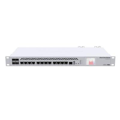 Thiết bị mạng router Mikrotik CCR1036-12G-4S