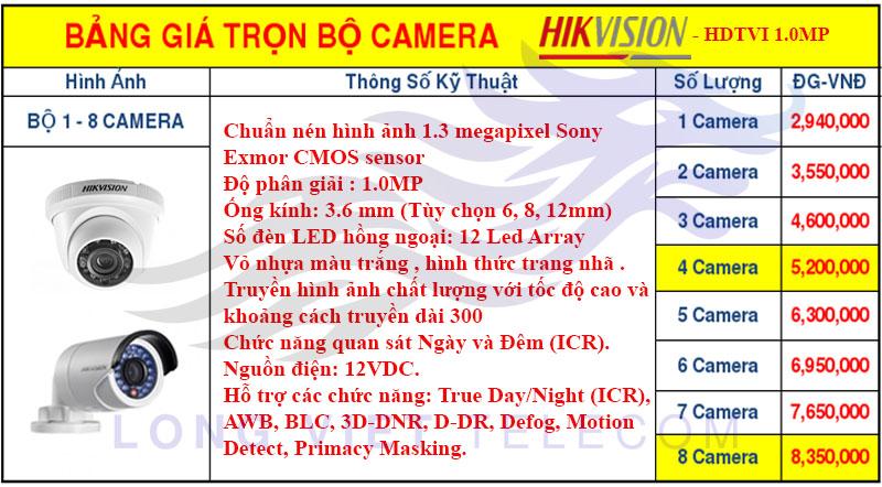 bang gia camera hikvision